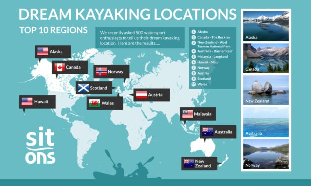 Dream Kayaking Locations – The Infographic