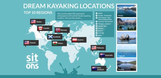 Dream Kayaking Locations