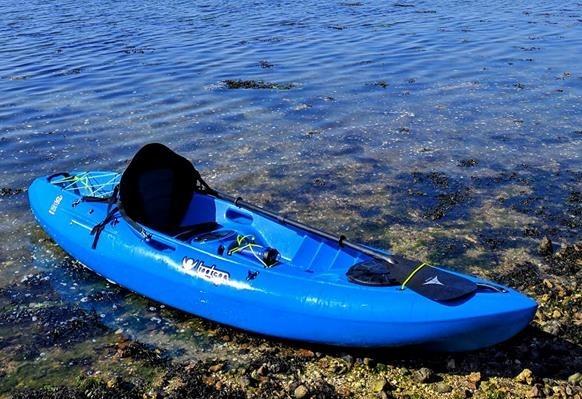 kayak checklist
